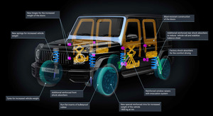 Mercedes-Benz G-Class G 63 AMG Armored Vehicles for Sale VR 8